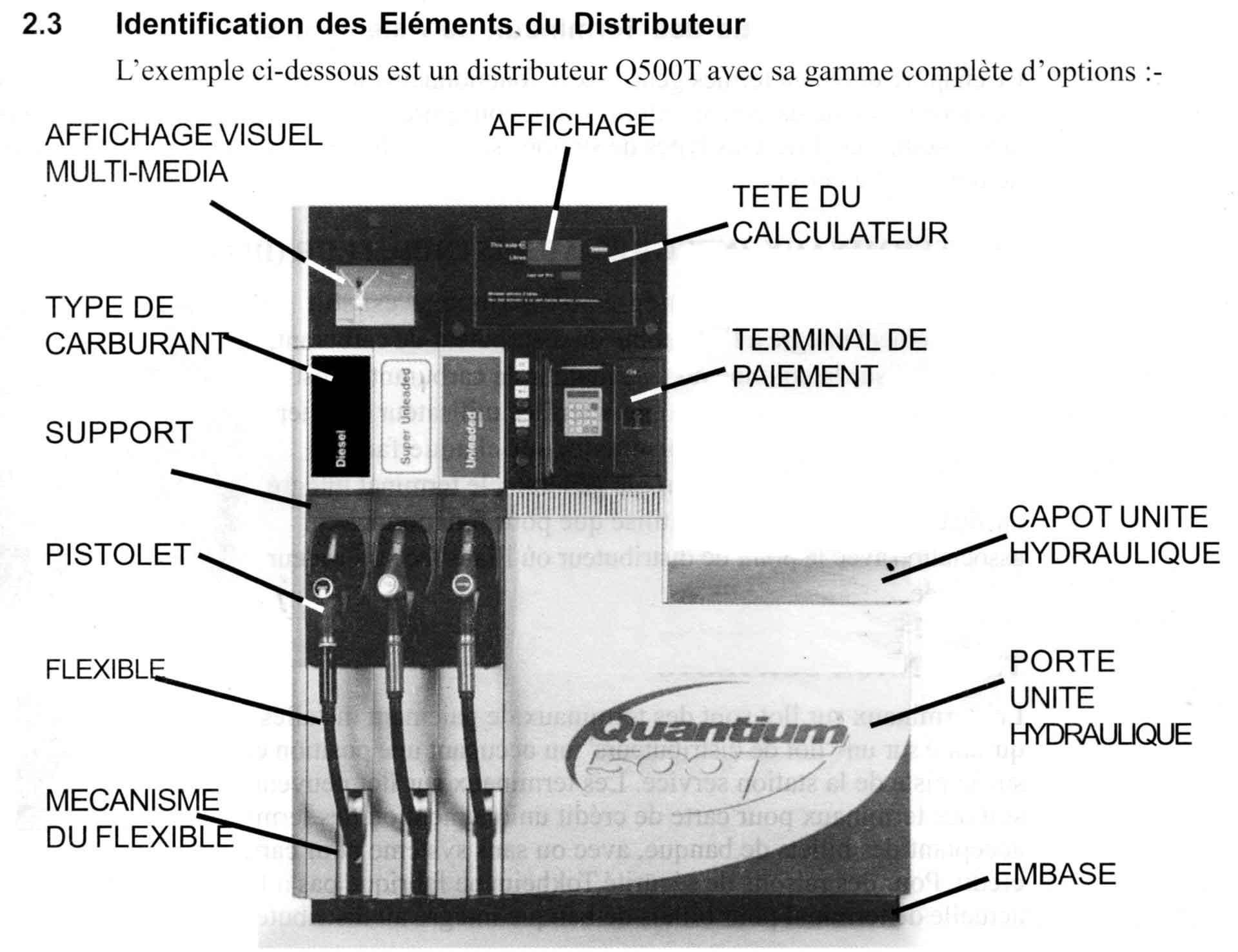 identifications des éléments Q500T